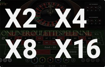 Martingale Roulette Systeem